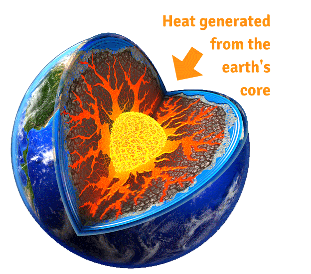 GT Energy - What is Geothermal?